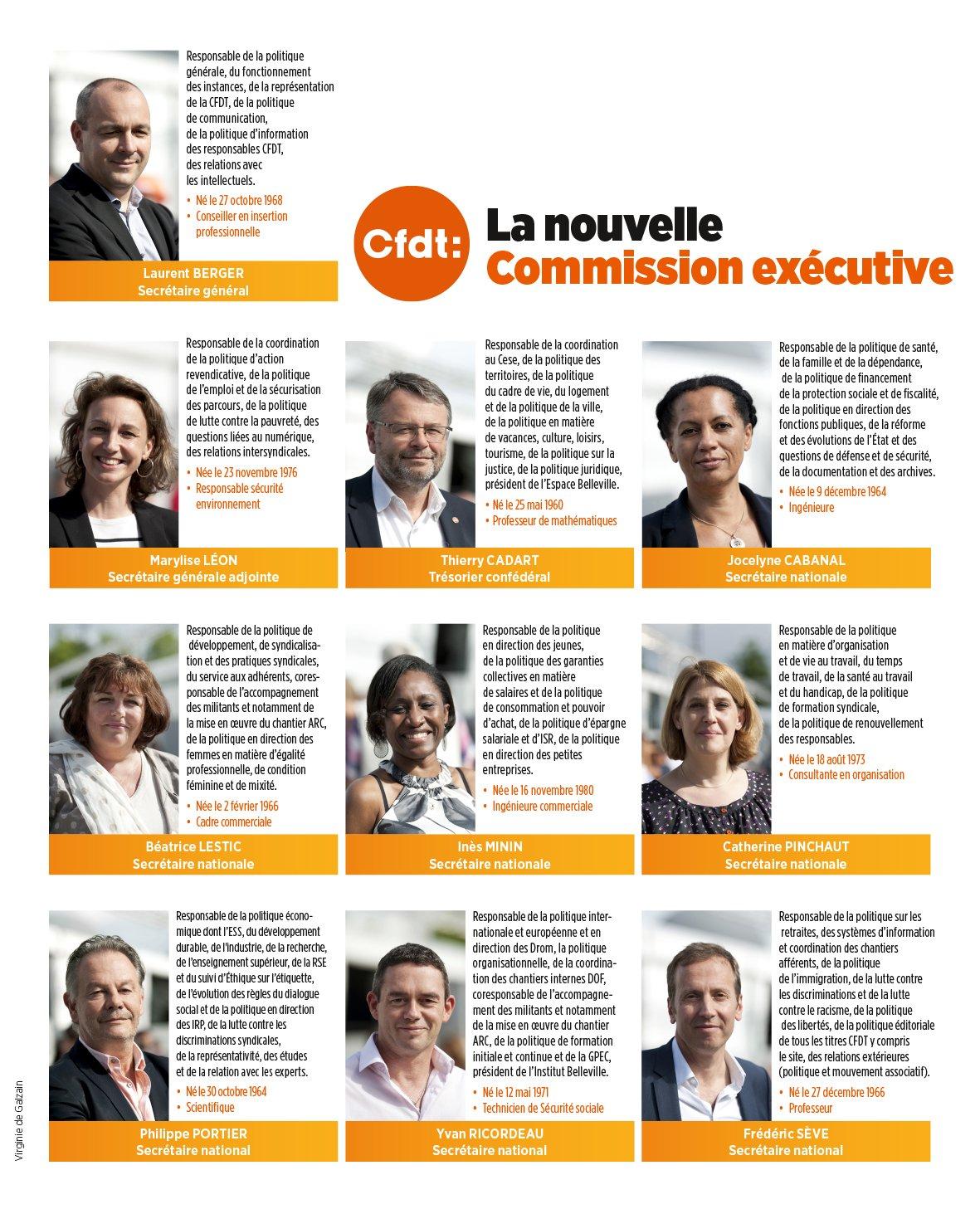 Nouvelle Commission Exécutive